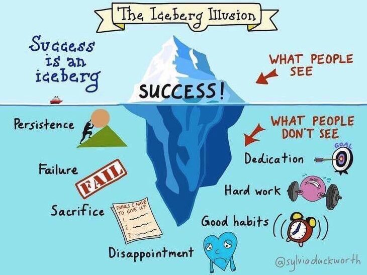 Shoutout to the hard work – and even the failures! – that go into making a splash! #sketchnote via educator @sylviaduckworth<br>http://pic.twitter.com/GDnIEAsW5g