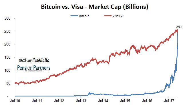 0 0006 btc a zar-hez bitcoin eladása uae-ban