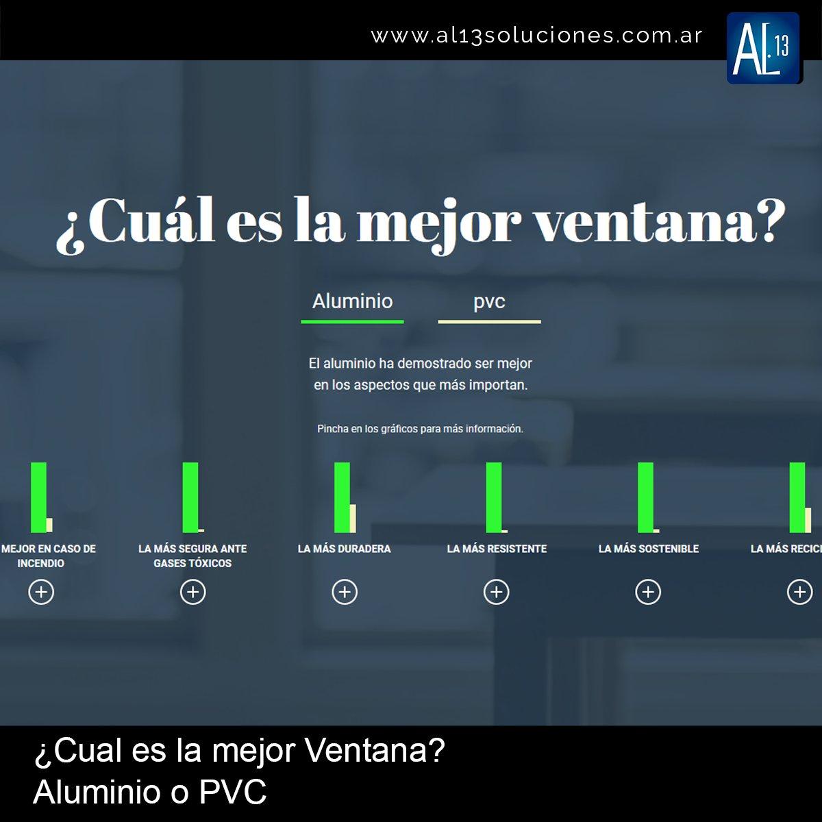 Al13soluciones On Twitter Cual Es La Mejor Ventana Aluminio O  ~ Ventanas De Pvc O Aluminio Cual Es Mejor