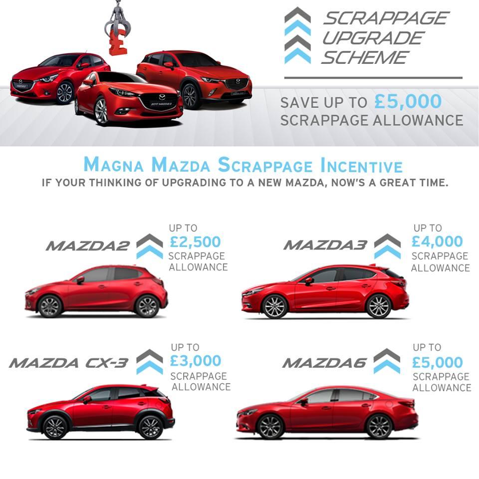 Magna MagnaMazda Twitter - Magna mazda