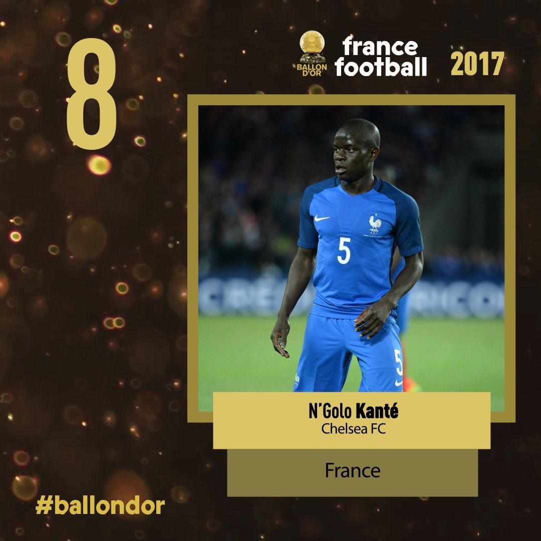 [#BallondOr2017] N'Golo Kanté  est le 8e du classement ! pic.twitter.com/ZGa0ZVcy8m