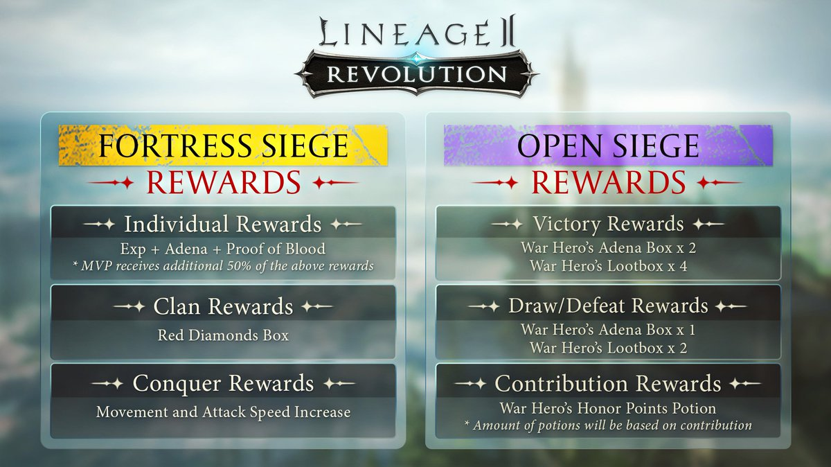Lineage 2:Revolution on Twitter: