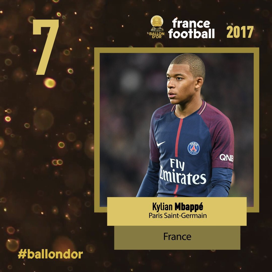 [#BallondOr2017] Kylian Mbappé est 7e du classement ! pic.twitter.com/oM7qqiRciK