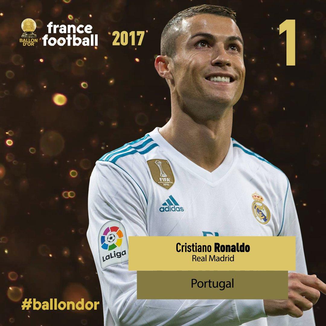 Le Ballon d'Or France Football 2017 est...    @Cristiano Ronaldo ! 👏  Le classement du #ballondor 👉 https://t.co/mvSMhGE6oi