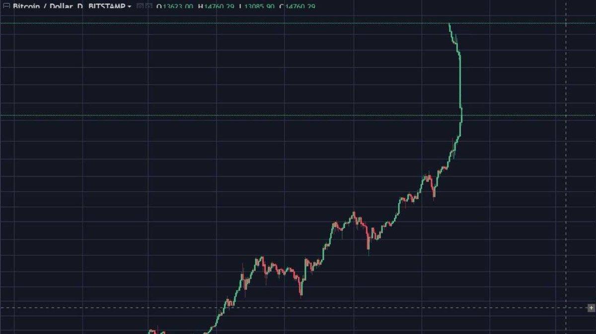 spina bitcoin commercio cripto su mt4