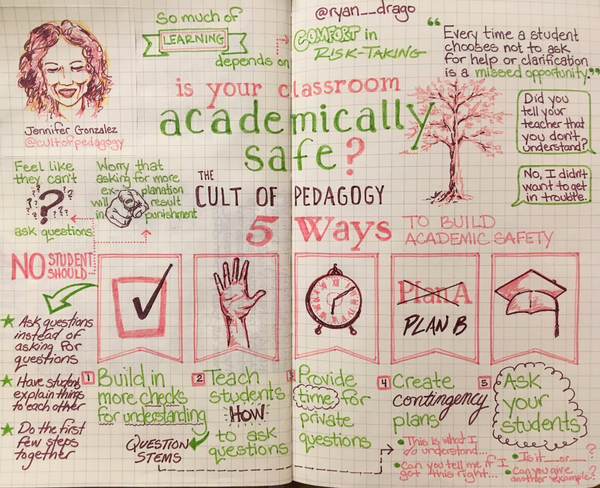 Some #sketchnotes from a really interesting @cultofpedagogy podcast I listened to recently. Is your classroom academically safe?  #Education #sketchnote #teaching #edchat #SEL #k12<br>http://pic.twitter.com/KFqa363viS