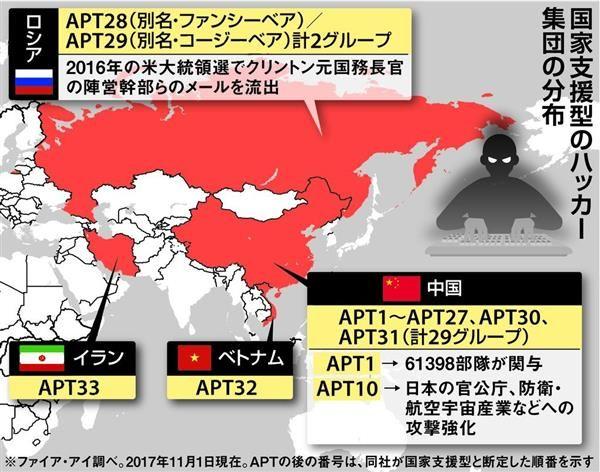 中国が日本の情報・技術を狙っている! 増殖する「国家支援」型ハッカー集団の脅威  sankei.co…