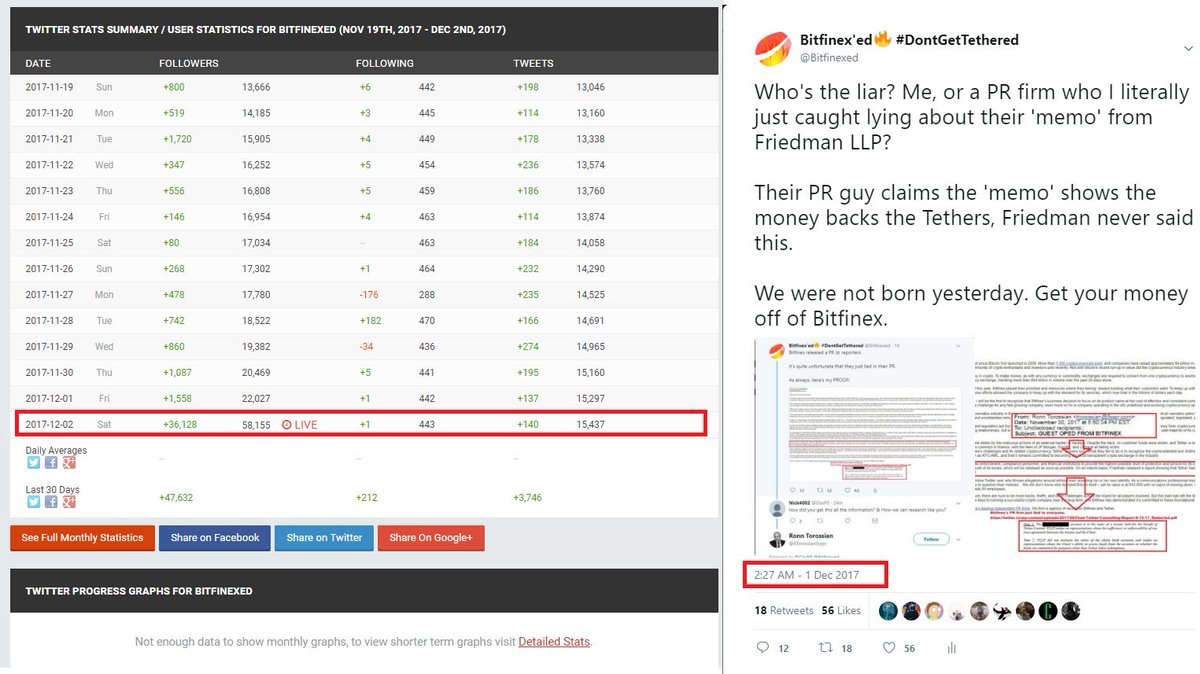Coinbase Is It Secure Bitfinexed Twitter – Superate