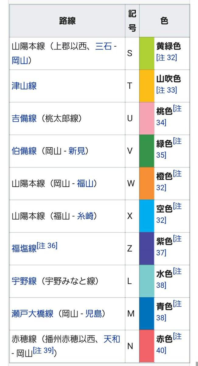 """新条 on Twitter: """"JR西日本・ラインカラー: 岡山支社・山陽本線 ..."""