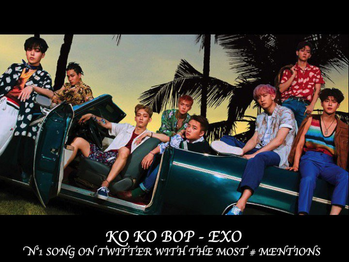 #EXO claim the World's N°1 most-tweeted song hashtag for their single #KoKoBop! They're also the most-followed celebrity to have joined Twitter in 2017, garnering 1.65 million followers since signing on in June!👏1⃣🌏🎵 #🌟  https://t.co/AqRTTEQbdB