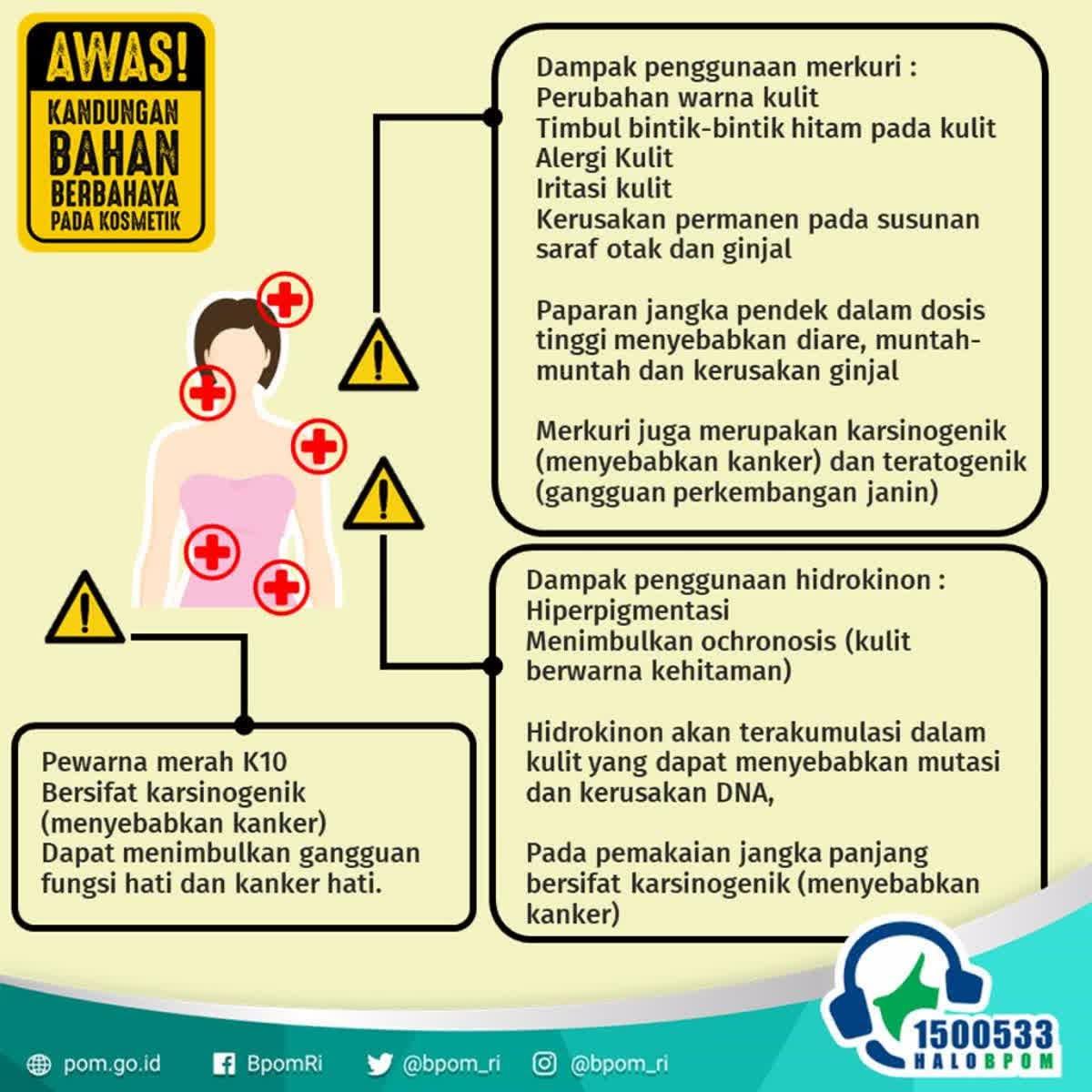 Jenis-jenis Kandungan Bahan Berbahaya pada Kosmetik dan Dampak Pada Tubuh