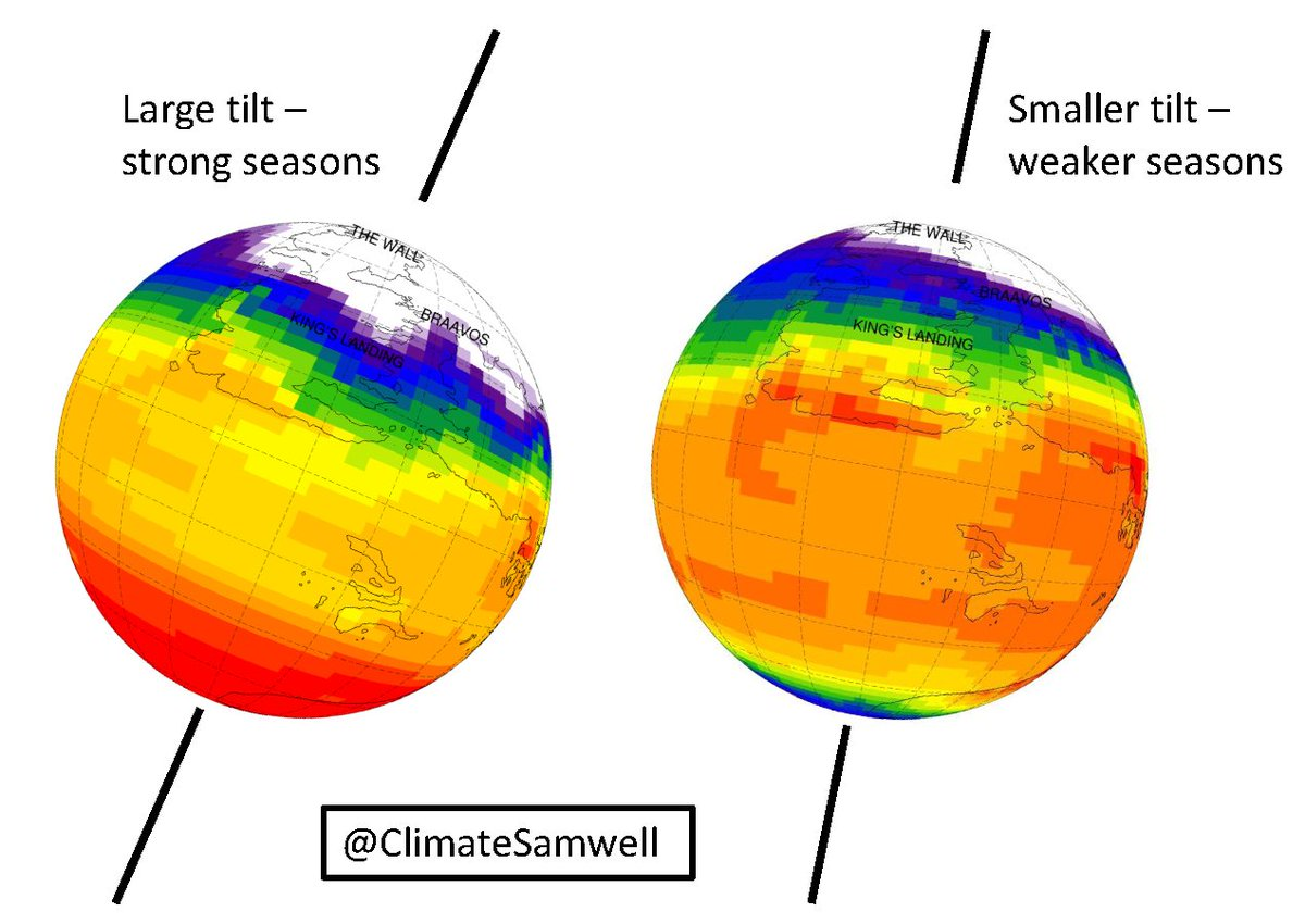 Samwell tarly on twitter success decreased the angle of axis samwell tarly on twitter success decreased the angle of axis of rotation of the planet from 245 to 10 degrees to give less intense seasons pooptronica
