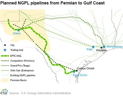 Epic Ngl Pipeline