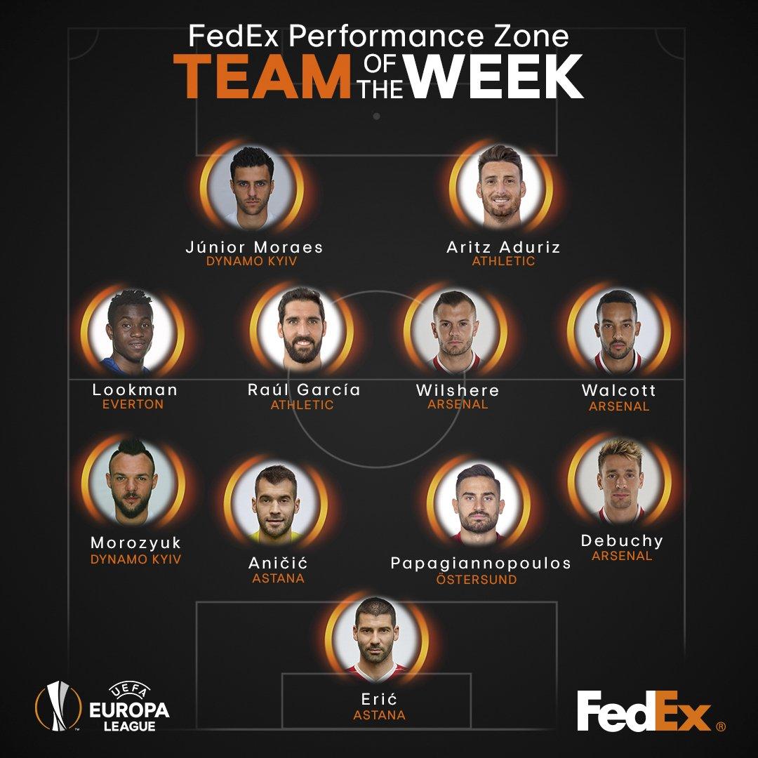 Два игрока Динамо попали в сборную недели Лиги Европы