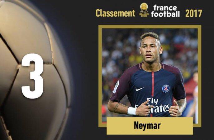 Parabéns novamente aos nossos parisienses! #BallondOr   3️⃣🇧🇷 @neymarjr  7️⃣🇫🇷 @KMbappe  1️⃣1️⃣🇺🇾 @ECavaniOfficial