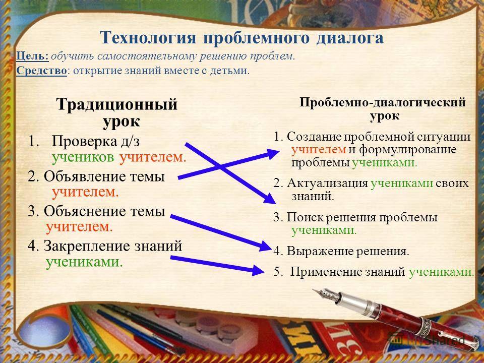Скачать презентация таджикистан