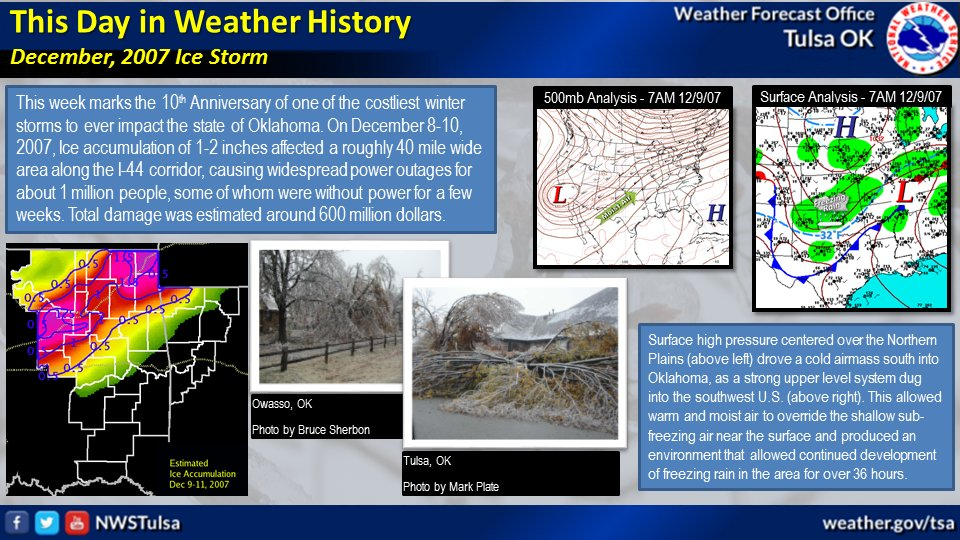 Super Nws Tulsa On Twitter 10 Years Ago Today One Of Oks Most Home Interior And Landscaping Palasignezvosmurscom