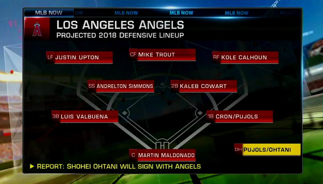 Here's what the @Angels' defensive lineup could look like in 2018 with the addition of Shohei Ohtani. #MLBNow