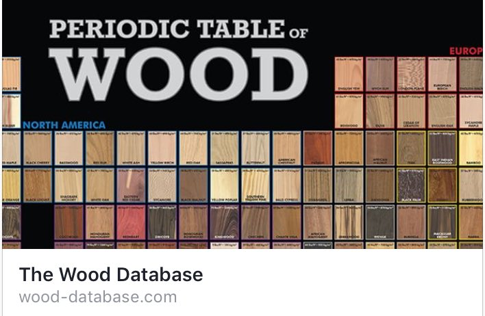 Andrew heald on twitter periodic table of wood the timber 1209 am 9 dec 2017 from edinburgh scotland urtaz Images