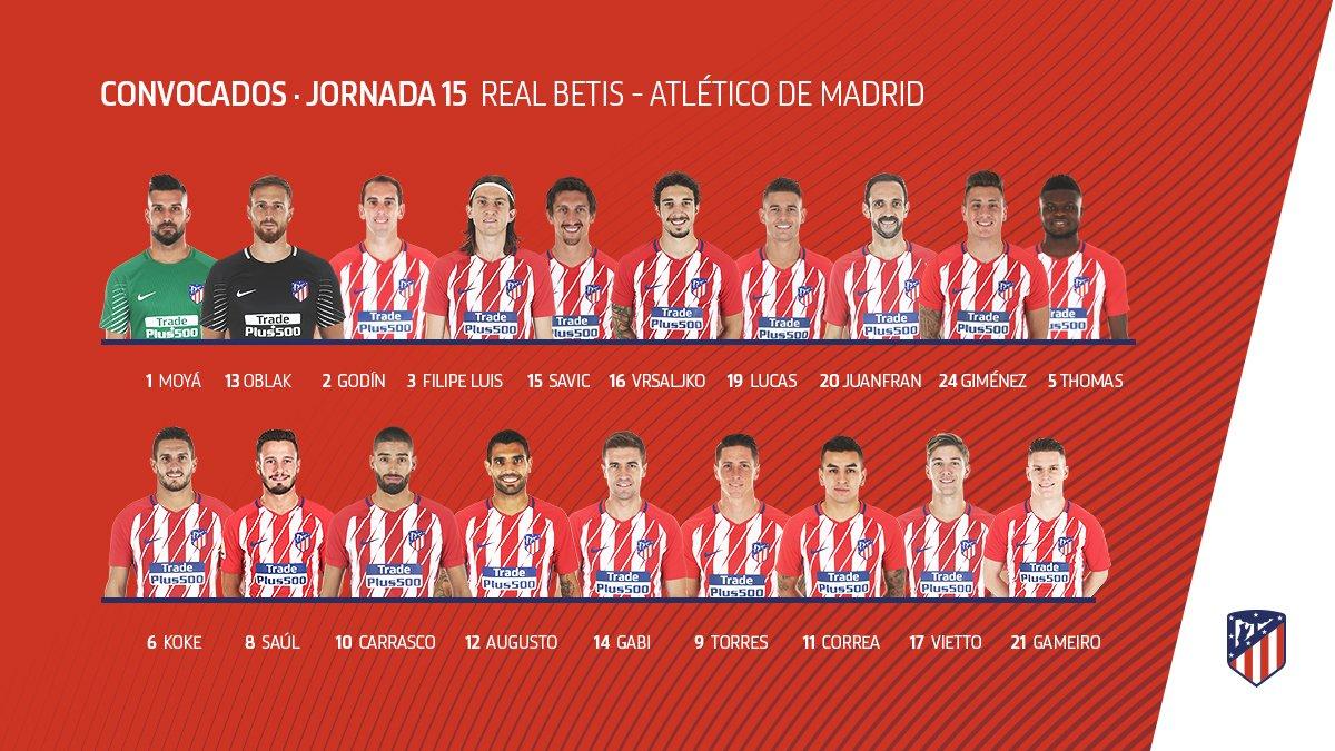 DQmhqn3XkAENBil Simeone se lleva a Sevilla a los 19 jugadores disponibles - Comunio-Biwenger