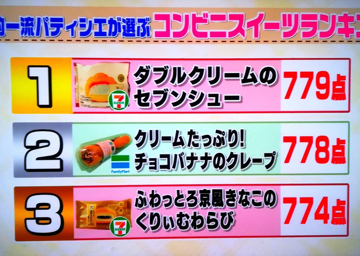 コンビニスイーツ ランキング テレビ