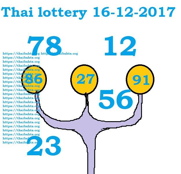 Thaibahts photo