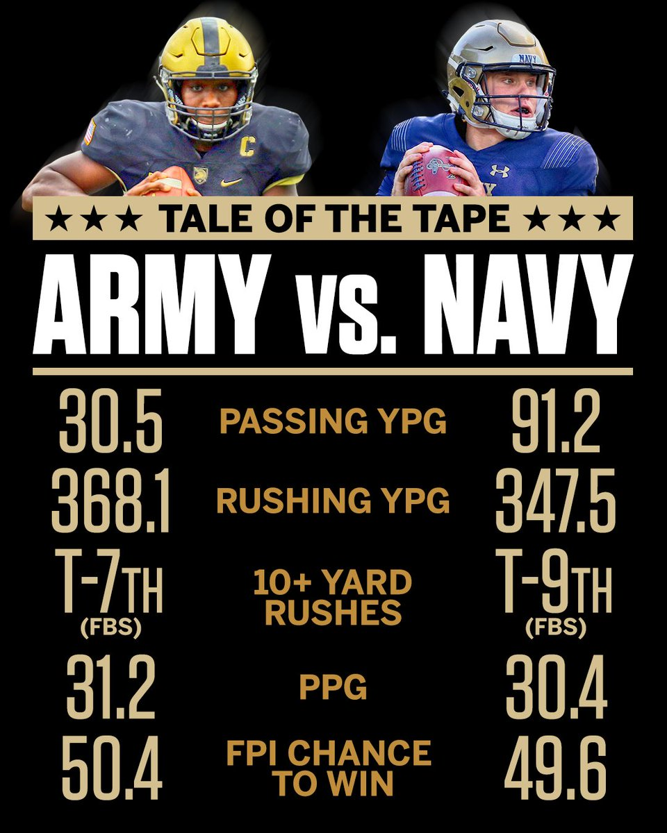 Army. Navy. 118th meeting.  Who's taking home the W?