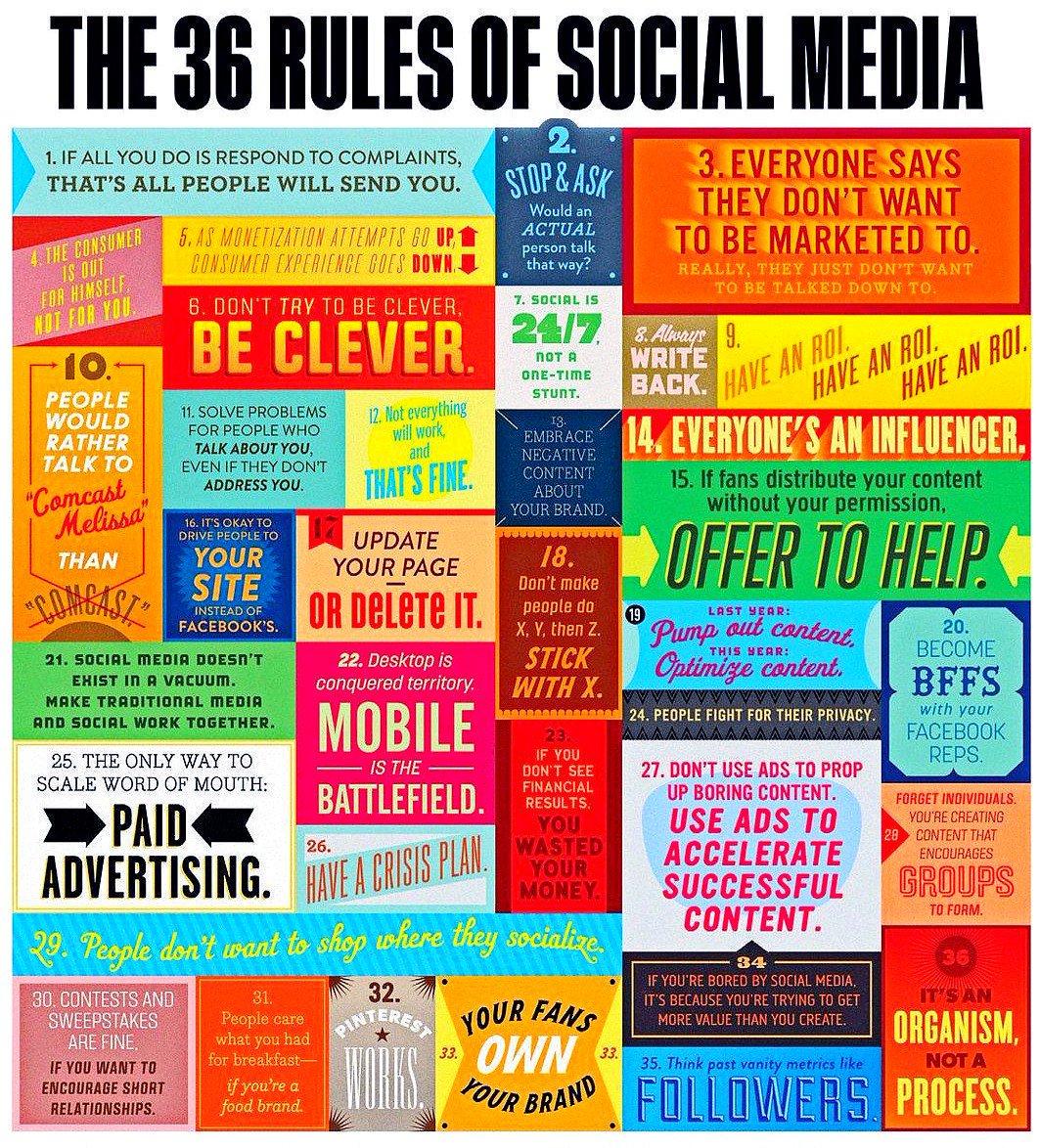 The 36 Rules of Social Media [Infographic]  #SocialMedia #SMM #GrowthHacking #ContentMarketing #DigitalMarketing <br>http://pic.twitter.com/QRVBIE4gEz