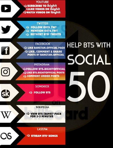 BTS on Billboard! on Twitter: