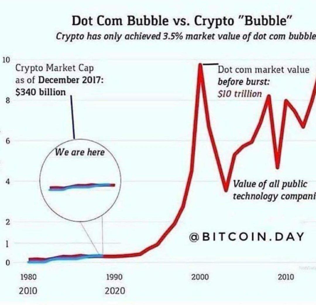 Bitcoin augimo diagrama. Organizuoti prekybos centrą
