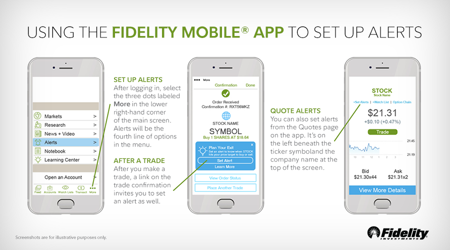 Fidelity Investments On Twitter 4 Easy Ways To Keep An Eye On Your