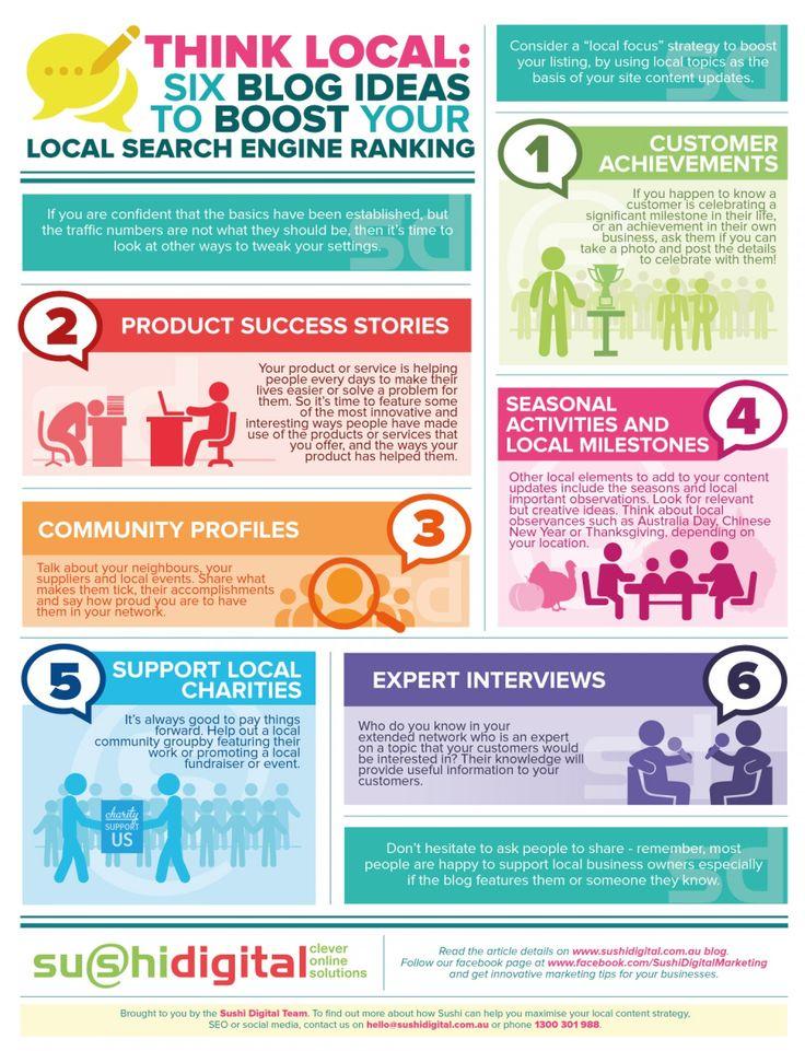 6 Blog Ideas To Boost Your Local Search Engine Ranking: #Keyword #DigitalMarketing #ContentMarketing #Internet #InternetMarketing #SEO #SMM #SEOtips #GrowthHacking #Marketing #SocialMedia #Makeyourownlane #OnlineMarketing #EmailMarketing #SocialMediaMarketing  #Eliza_Halse<br>http://pic.twitter.com/vgI0lYlBfi