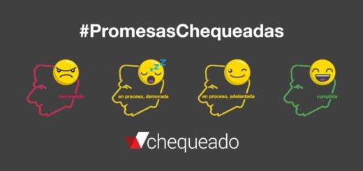 En la mitad de su mandato, el presidente Macri sólo cumplió dos de las 20 promesas que hizo en 2015. https://t.co/rfZEHxynd6 Por el equipo de @Chequeado #PromesasChequeadas