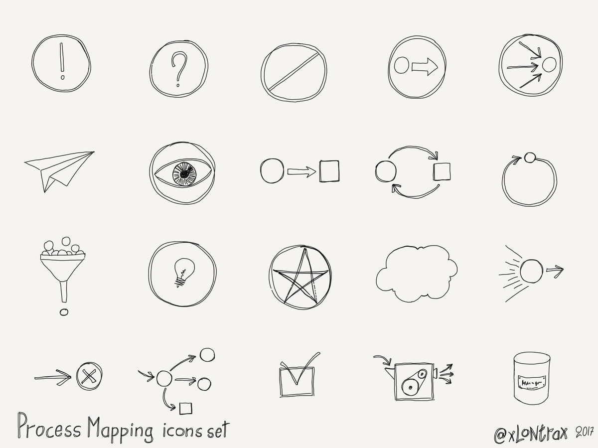 One more set ready to go: simple icons for Process Mapping with #Sketchnote <br>http://pic.twitter.com/1B3T0urEjd