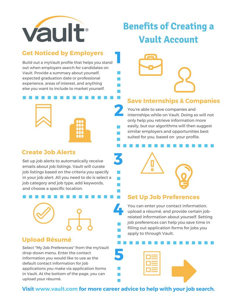 Vault Com On Twitter Take Two Minutes To Create An Account