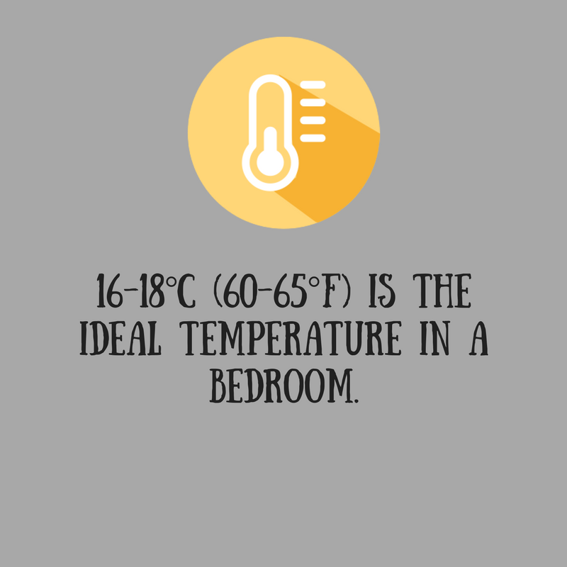 The Sleep Council Twitterissa It May Be Cold Out There But Make Sure You Re Not Overheating At Night Time The Ideal Bedroom Temperature Is 16 18 Degrees Celcius Or 60 65 Fahrenheit Top Tips