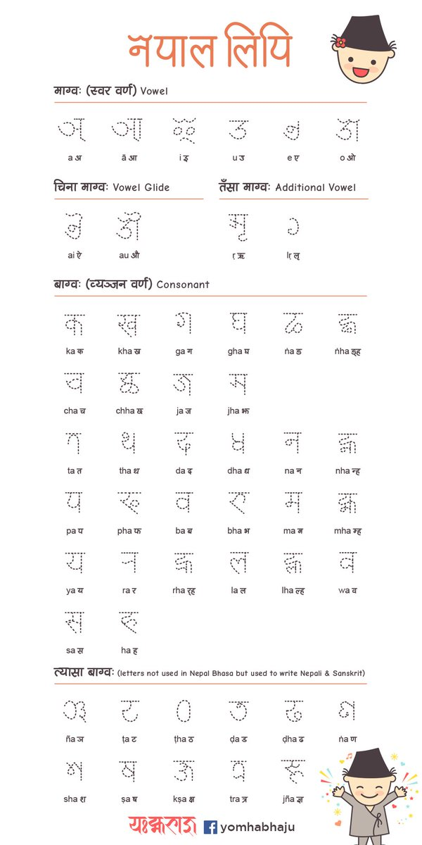 Prachalit font download prachalit newari font prachalit lipi font these diacritics look similar but not identical to the symbols of the same names used by a number of other brahmic scripts altavistaventures Images