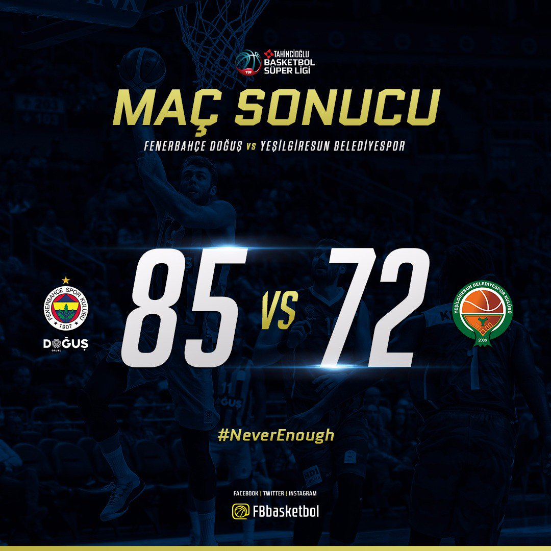 Fenerbahçe Doğuş 85-72 Yeşilgiresun Bele...