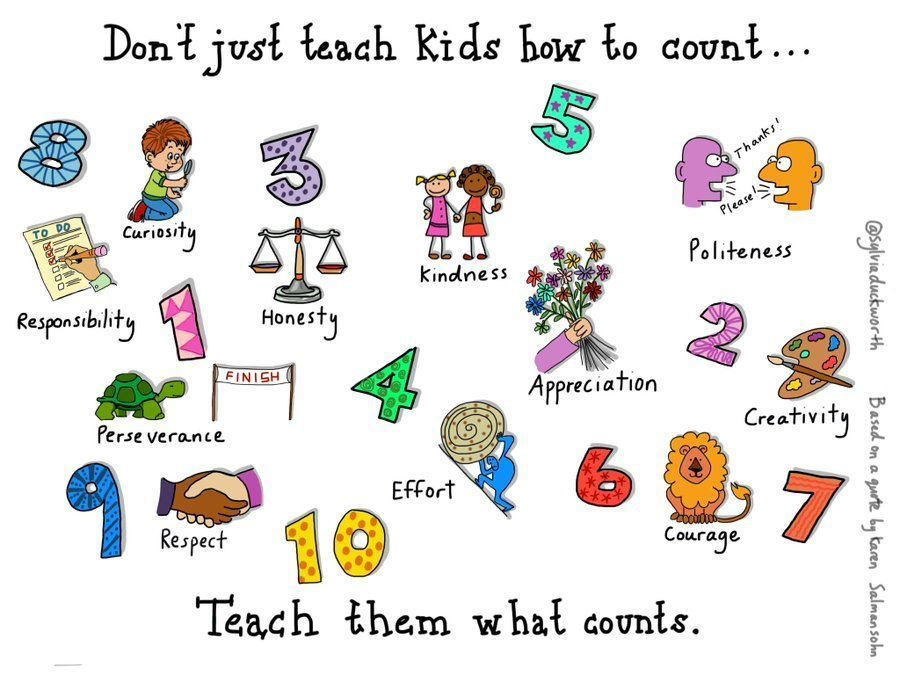 Sometimes it helps to step back and think about the big picture #sketchnote by @sylviaduckworth #edchat #earlyed #elemchat #parents #parenting #sel #EQ<br>http://pic.twitter.com/yafLoV3dZT
