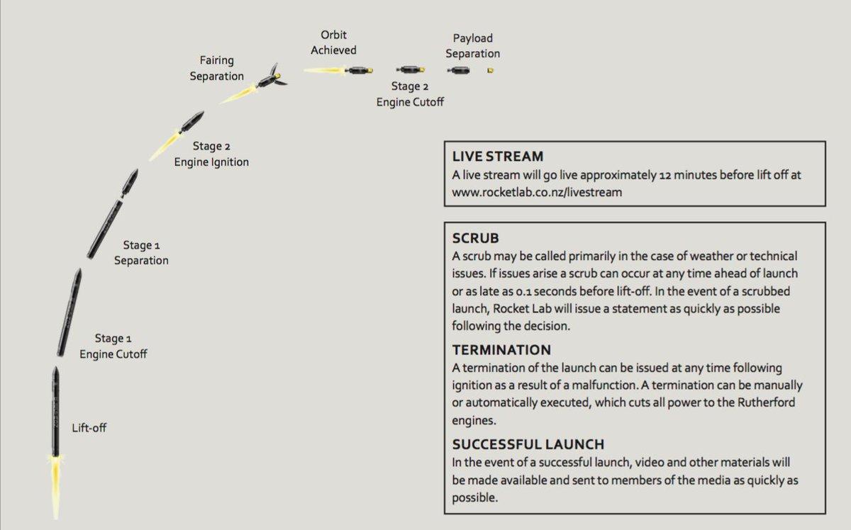 shop risikomanagement und überwachungssystem nach