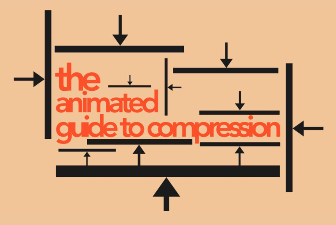 The Animated Guide To Compression #audio #playback #technology #threshold #ratio #gain #attack #release #peak #sidechain  http:// patches.zone/compression-gu ide &nbsp; … <br>http://pic.twitter.com/fj4leN86Ub