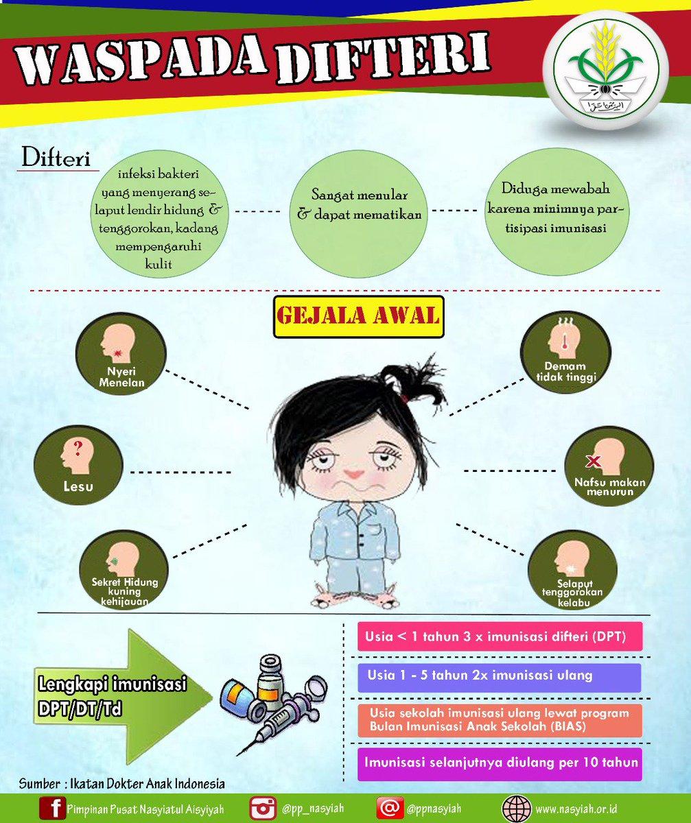 29++ Imunisasi td dan dt inspirations