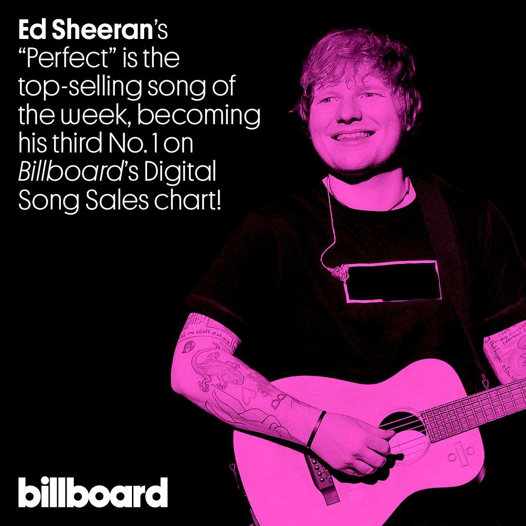 RT @billboard: Congrats, @EdSheeran! https://t.co/V1vwAvrlA3
