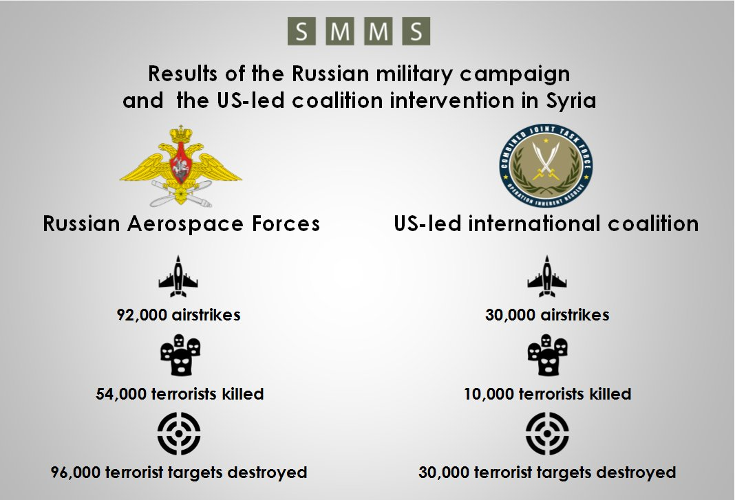 Russian military intervention and aid to Syria #12 - Page 3 DQw6SKlUEAArxxD