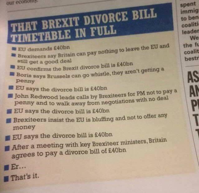 RT @MacNaBracha: Those Brexit Divorce Bill negotiations. From Private Eye. https://t.co/QwK2Nj36gP