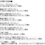 成程そういう意味だったのかw朝日新聞の特徴的で微妙な言い回しの翻訳!