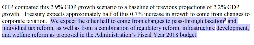 For months, Treasury Sec. Mnuchin has been promising a full analysis of the tax bill's economic effects. Today Treasury released a 1-page document that attributes ~half the higher growth to regulatory reform, welfare reform & infrastructure  https://t.co/XC2XOV4XIF