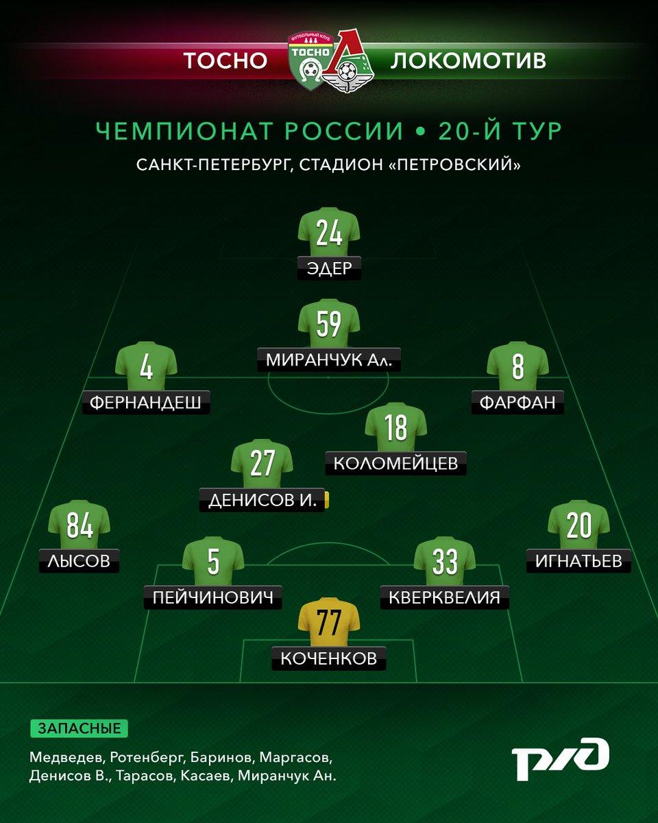 Обсуждение матча «Тосно» - «Локомотив».