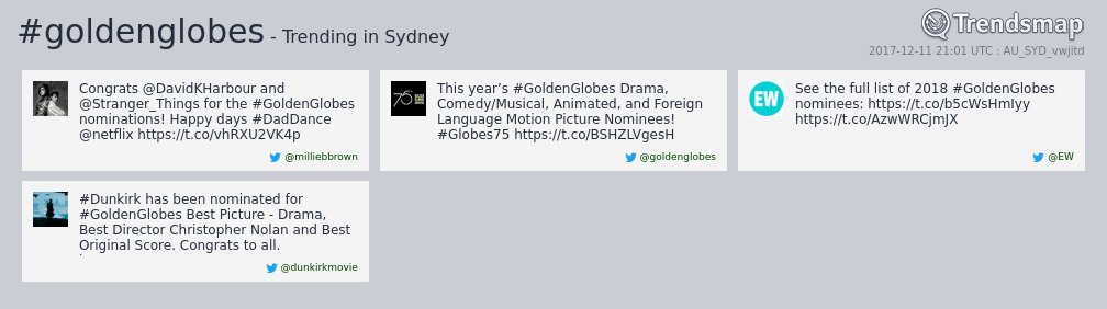 #goldenglobes is now trending in #Sydney...