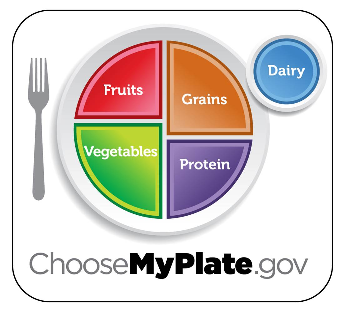 Choosemyplate myplate twitter 1 reply 24 retweets 22 likes pronofoot35fo Choice Image
